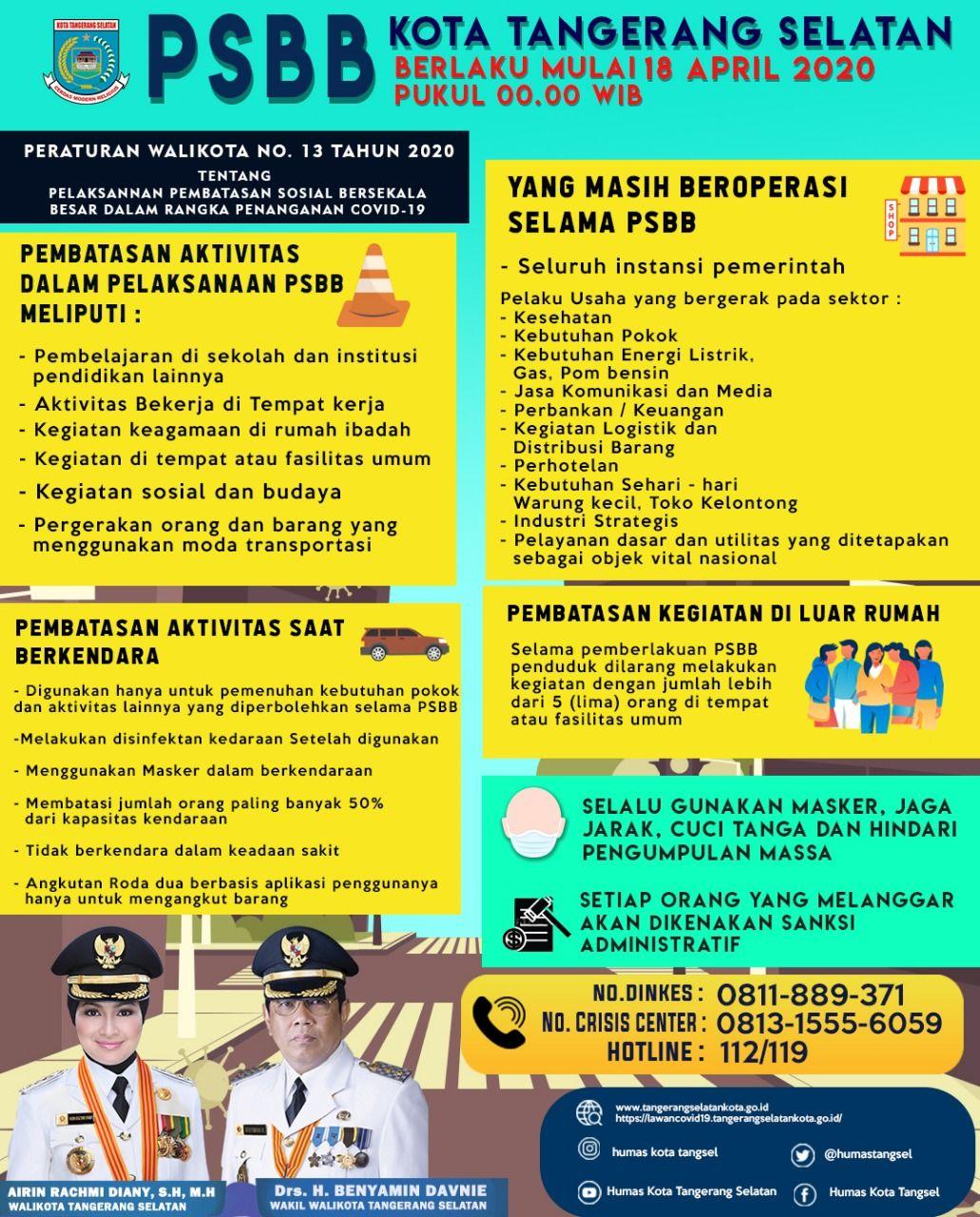 PSBB Kota Tangerang Selatan